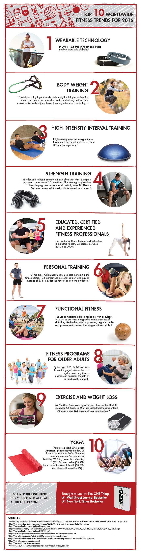 TOT_FitnessTrends2016-01